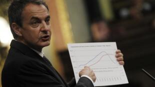 O Premiê espanhol, José Luís Zapatero anuncia reformas de combate à crise no Parlamento espanhol.
