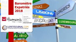 Pour sa sixième édition, le baromètre Humanis/Lepetitjournal.com sur la protection sociale des expatriés français se penche sur leur couverture retraite.