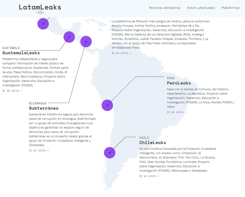 Los socios de Latamleaks en la región