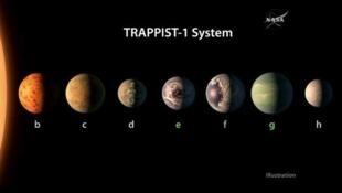 Ilustración artística del sistema TRAPPIST 1.
