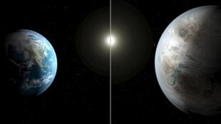 រូបភាពបង្ហាញ ប្រៀបធៀបរវាង ភពផែនដី (ខាងឆ្វេង) និងភព Kepler-452b (ខាងស្តាំ)