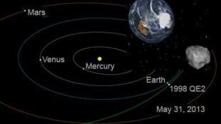Um asteroide de 2,7 quilômetros de diâmetro se aproximará da Terra na sexta-feira