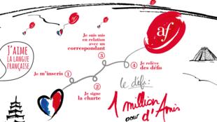 Imagen del sitio internet 'Un millón de amigos para la Alianza francesa'.