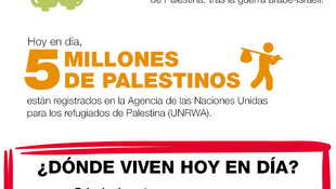 Infografía: la 'Nakba', 70 años de exilio palestino