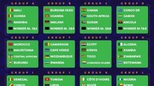 Makundi ya kuwania kufuzu fainali za Afrika 2021.