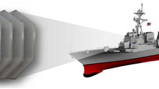 Tàu chiến được trang bị radar SPY-6.