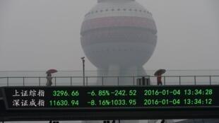 上海浦東金融區電子板顯示滬深300指數2016年1月4日。