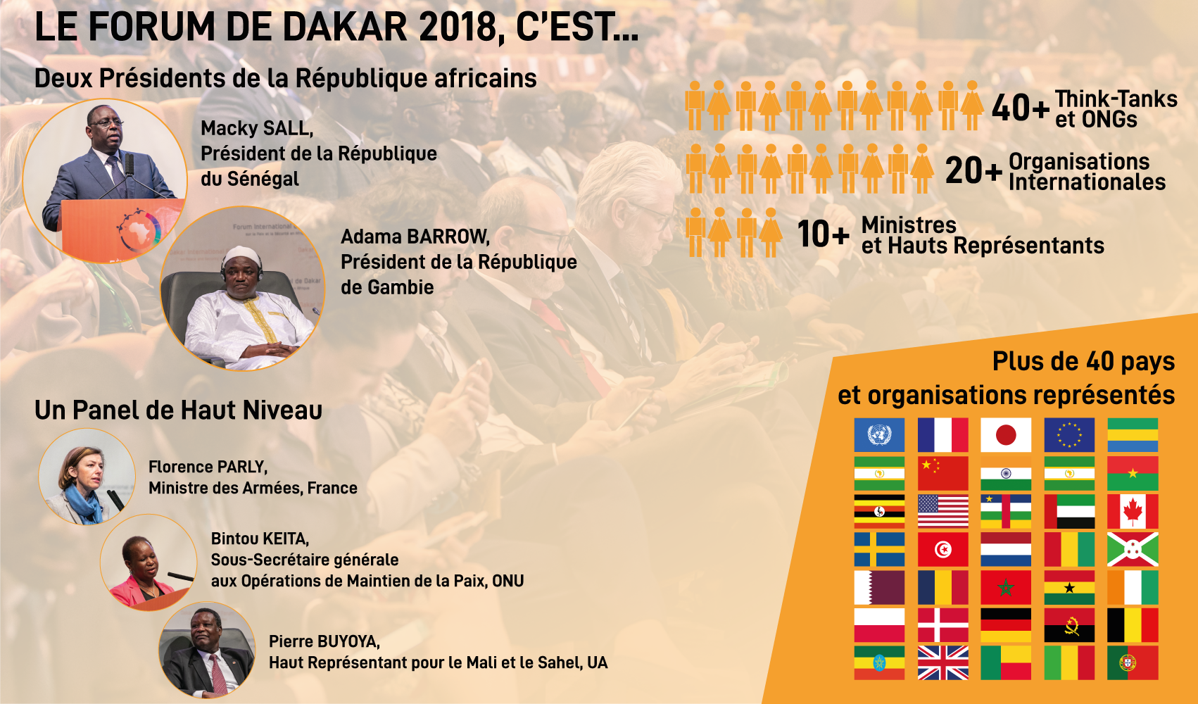 Forum International de Dakar 2018 en chiffres
