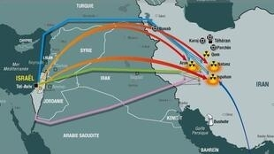 خطر شعله ور شدن جنگ میان ایران و اسرائیل و از مهار گریختن منازعات کنترل شدۀ فعلی جدی است.