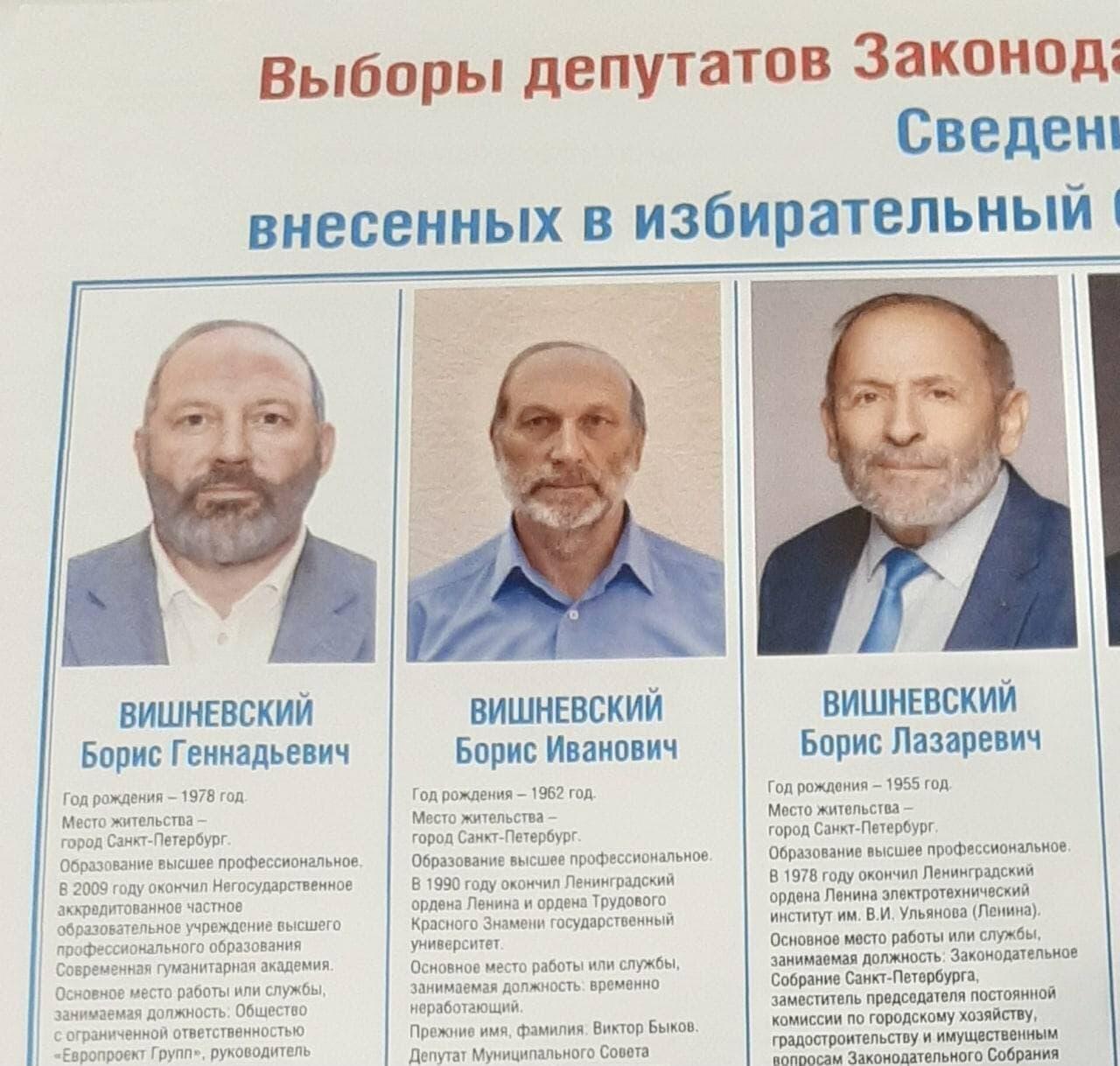 Vishnevsky doubles