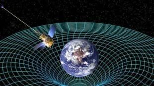 រូបគំនូរបង្ហាញពីឥទ្ធិពលនៃកម្លាំងទំនាញទៅលើលំហពេល (Spacetime) ទៅតាមទ្រឹស្តី General Relativity របស់អាញ់ស្តាញ់