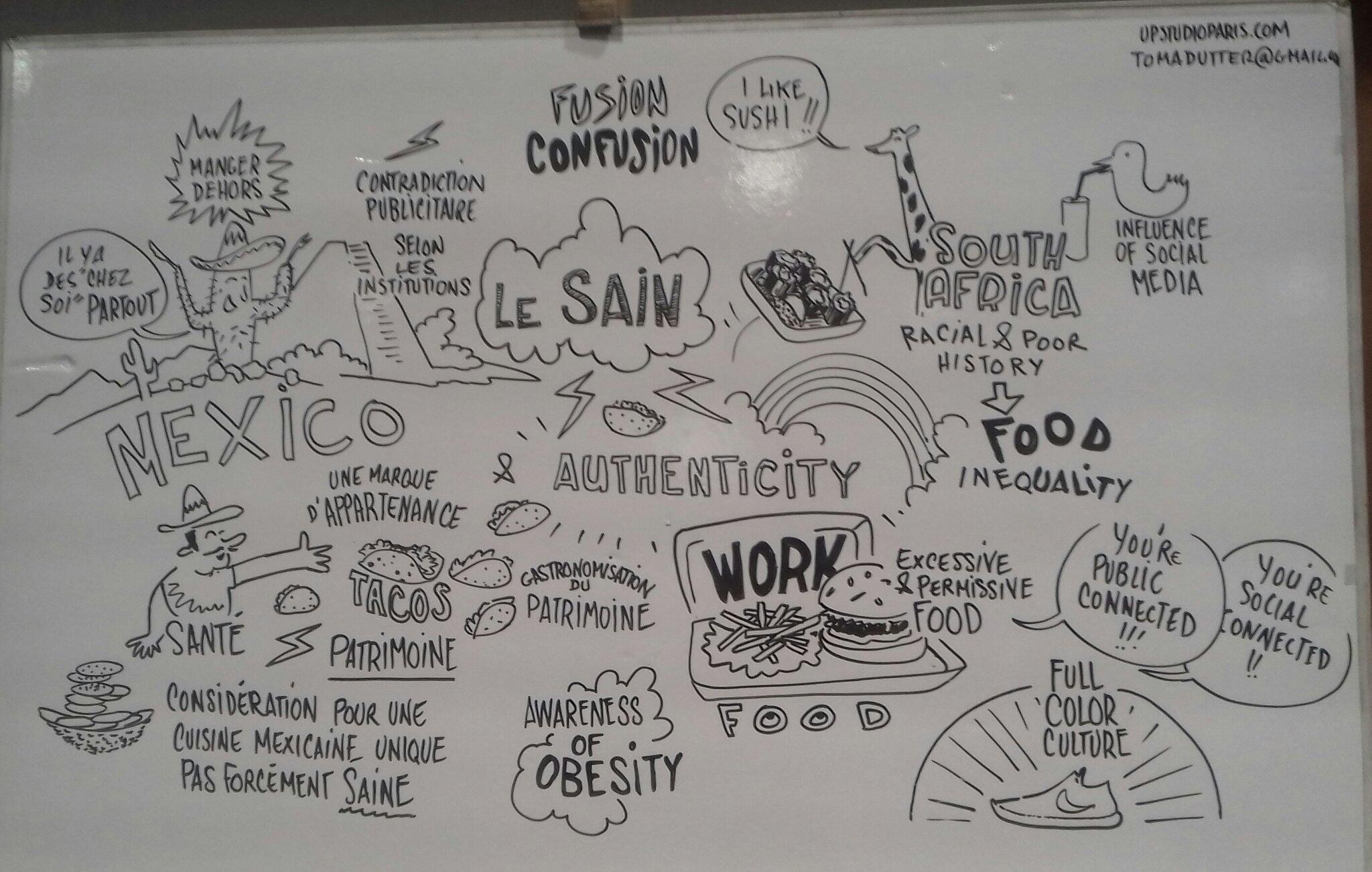 Caricatura hecha durante el coloquio, que sintetiza algunas problemáticas de la desconfianza alimentaria.