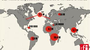 Bản đồ phân bố người nhiễm HIV trên thế giới năm 2016. Nguồn : Báo cáo Onusida 2017