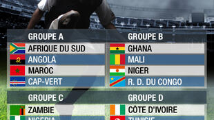 Cabo Verde no grupo A do CAN 2013
