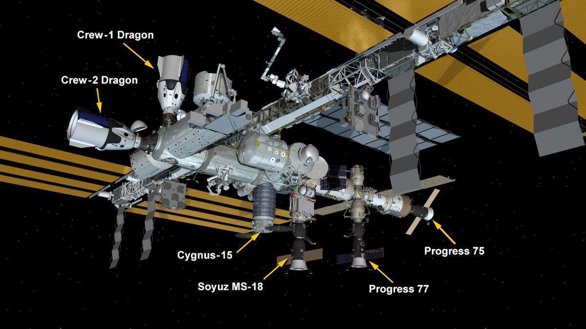 Ilustración de la Estación Espacial Internacional (ISS).