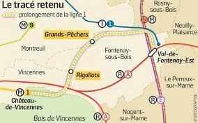 План будущих работ на первой линии парижского метро