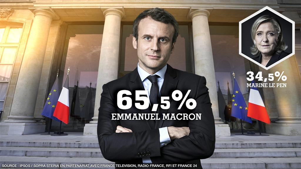 Emmanuel Macron, vencedor das eleições presidenciais francesas.