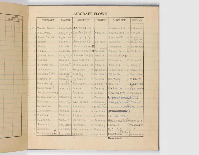 Uno de los diarios de vuelo que pertenecieron a Margot Duhalde.