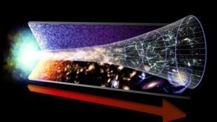 """ការណ៍ដែលល្បឿននៃពន្លឺមានដែនកំណត់ វាក៏ធ្វើឲ្យការសង្កេតលើចក្រវាលក៏ត្រូវមានដែនកំណត់ដែរ ដែលតាមភាសាអង់គ្លេស គេហៅថា """"Observable Universe"""""""