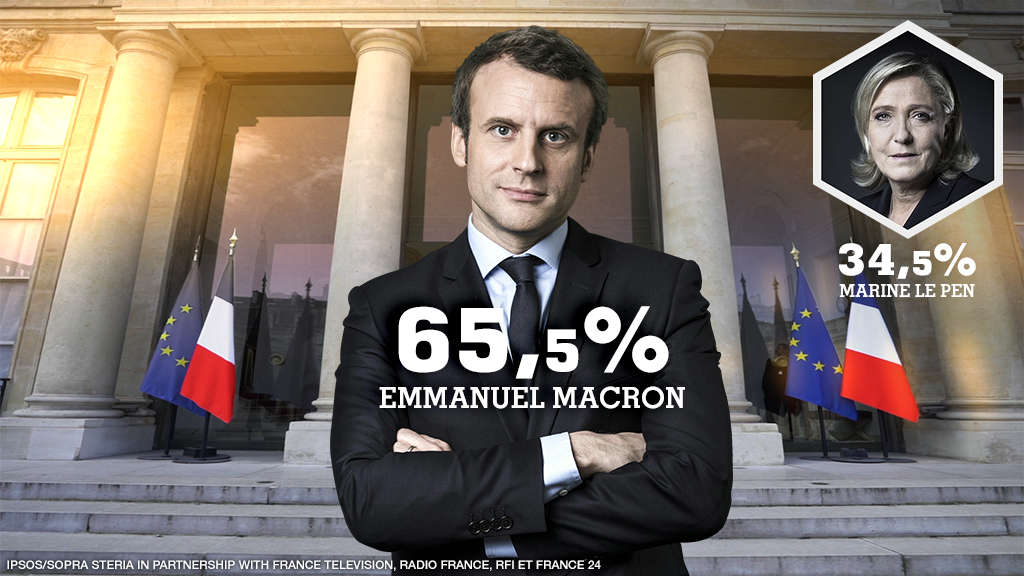Emmanuel Macron, tổng thống tân cử Cộng Hòa Pháp
