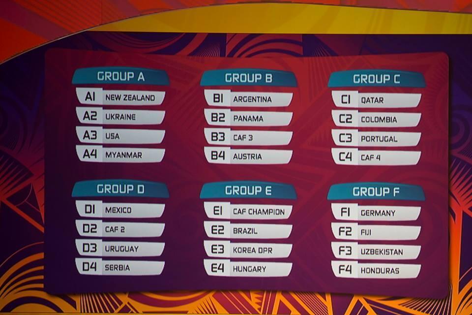 Sorteio do Mundial Sub-20  em Auckland, Nova Zelândia