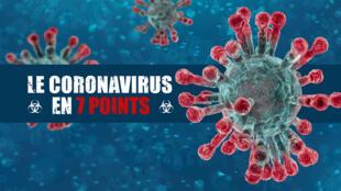 coronavirus 冠狀病毒