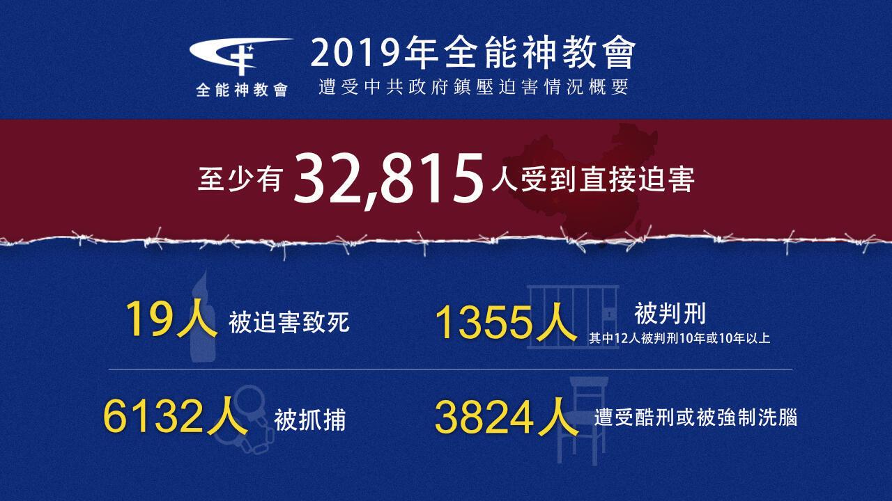 全能神教會關於遭受中國政府迫害報告的宣傳海報