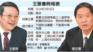 """被視為台海兩岸的歷史性會晤""""王張會""""2月11日將登場"""