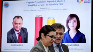 По предварительным данным ЦИК на президентскиз выборах в Молдове лидирует Игорь Додон