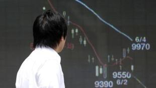 Chỉ số Nikkei của thị trường chứng khóan Tokyo hôm nay 7/6 giảm mạnh.