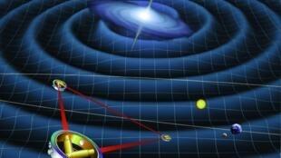 Aparelho Lisa, detector de ondas gravitacionais.