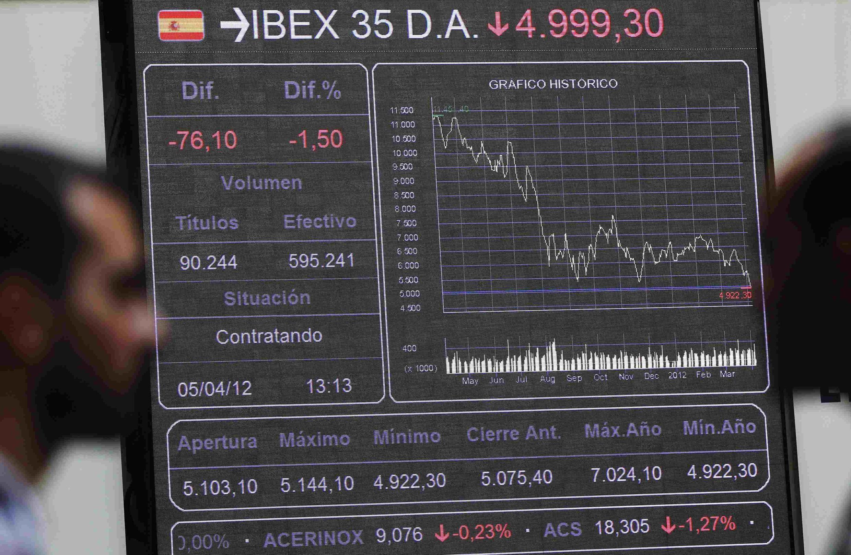 Bolsa de Madrid mostra evoluação negativa em abril.
