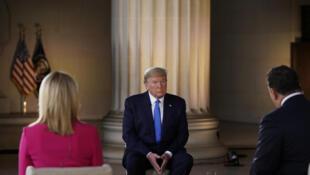 Trump 2020-05-03T234049Z_281223914_RC2BHG9MT28U_RTRMADP_3_HEALTH-CORONAVIRUS-USA