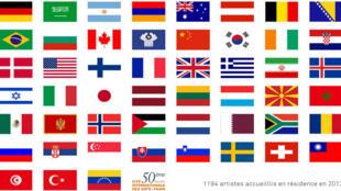 En 2012, 1.194 artistas fueron acogidos en la Ciudad Internacional de las Artes de París.