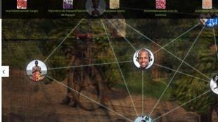 E-agribusiness est un site permettant de mettre en lien les paysans avec les acheteurs et commerçants.