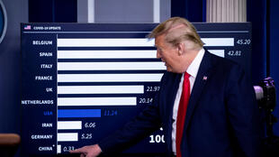 U.S. President Donald Trump speaks as he points towards China on a chart showing daily mortality cases during the daily coronavirus task force briefing at the White House in Washington, U.S., April 18, 2020.