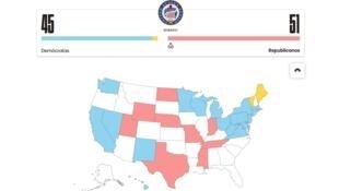 El Partido Republicano conserva la mayoría en el Senado.