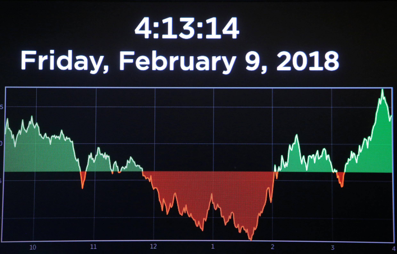Tela exibe fechamento na Bolsa de Valores de Nova York (NYSE) em Manhattan, Nova York, EUA, 9 de fevereiro de 2018.