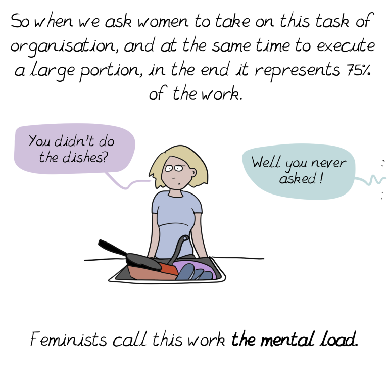 A pannel from Emma's comic about the mental load