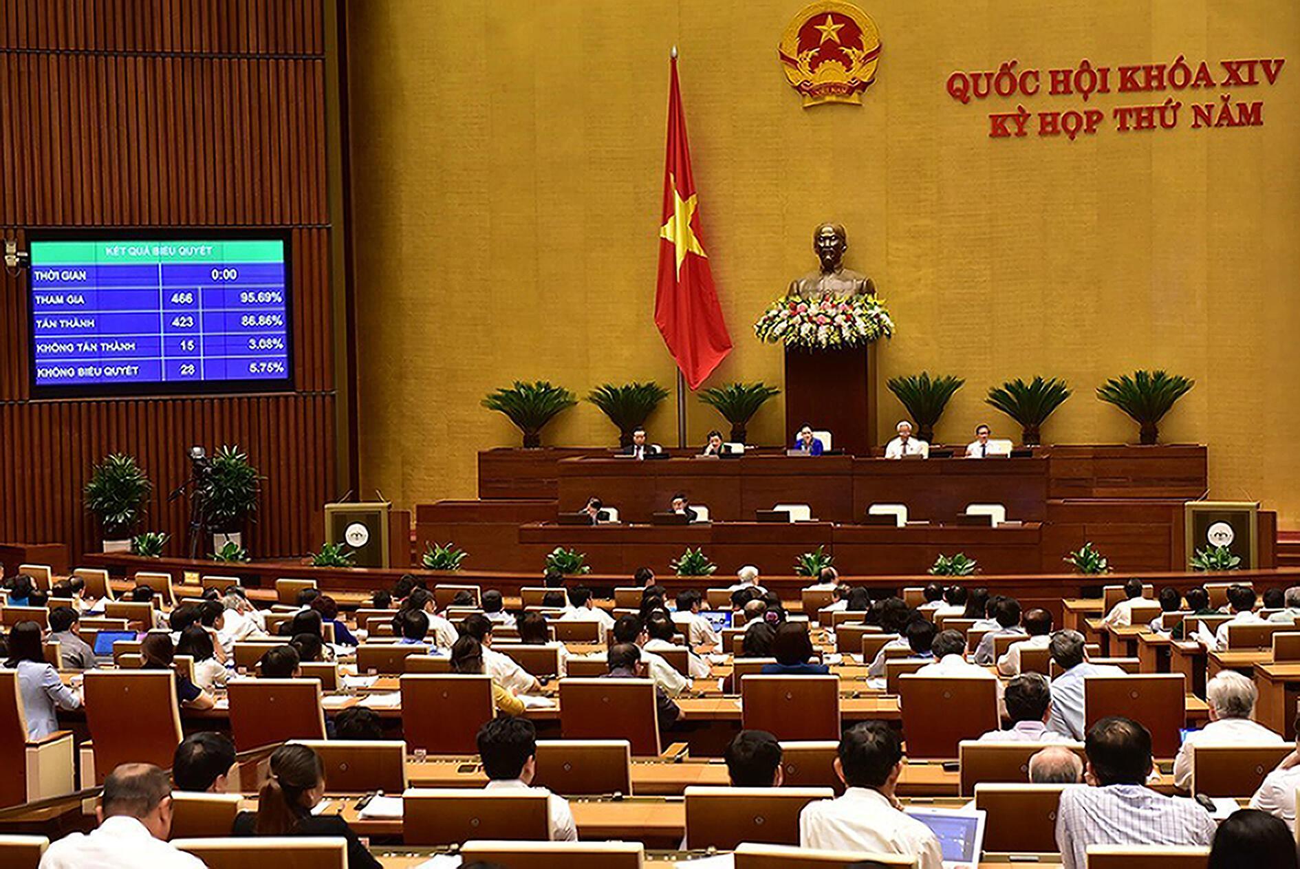 Kết quả bỏ phiếu Luật An Ninh Mạng tại Quốc Hội Việt Nam ngày 12/06/2018.