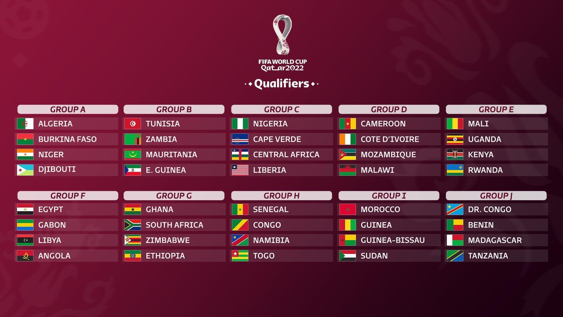 Calendrier De La Coupe Dafrique 2022 Coupe du monde 2022: calendrier et résultats des qualifications