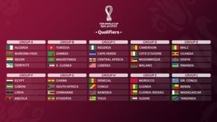 Le tirage au sort des qualifications africaines pour la Coupe du monde 2022 au Qatar.