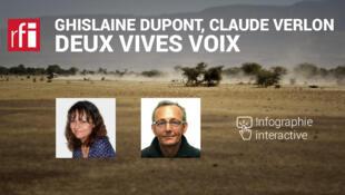存檔圖片:2013年11月2日在非洲馬里遇害的法廣記者吉斯蘭娜∙杜邦(Ghislaine DUPONT)與技術員克勞德∙維爾隆(Claude VERLON)