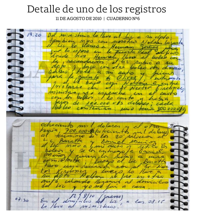 """Anotações dos """"cadernos da corrupção"""", publicadas pelo jornal argentino La Nacion."""