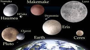 Planetas anões Ceres e Plutão e o mundo fantástico da Astronomia