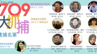 「709大抓捕」维权律师谢阳