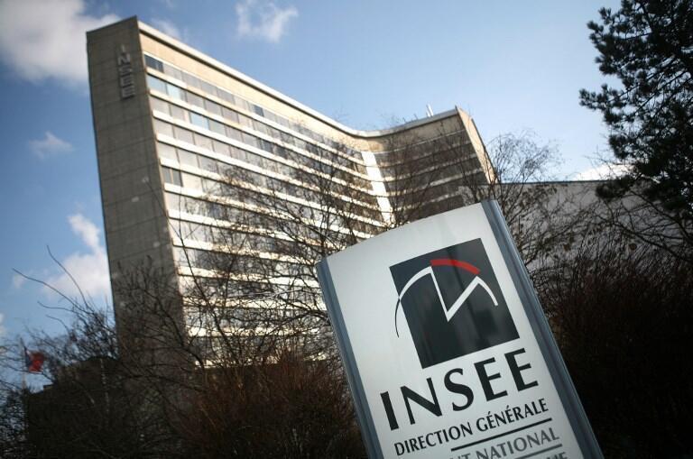 法國國家經濟統計研究所。