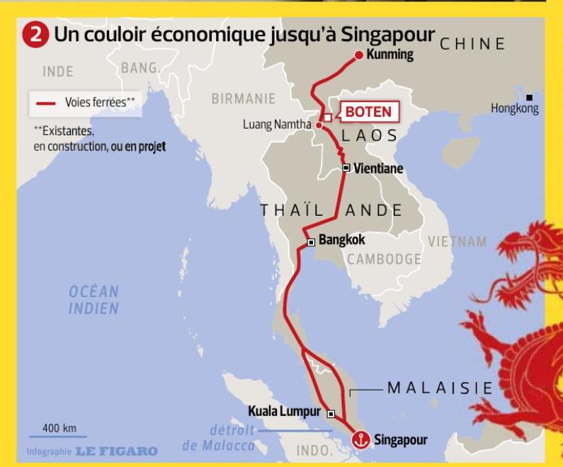 Hành lang kinh tế từ Côn Minh (Trung Quốc) đến Singapore được dự kiến hoàn thành năm 2025. Ảnh chụp màn hình báo Le Figaro ngày 02/08/2017.