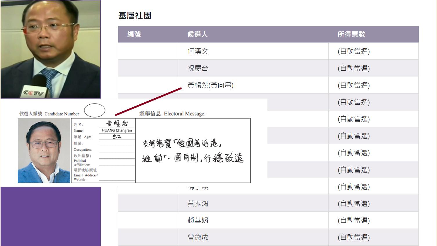 21.10 根據港府的網頁,黃暢然參選時有填寫別名黃向墨。左上角是他接受央視的訪問(麥燕庭提供)