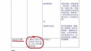 香港警方2019年9月30日修订警方武力使用指引《程序手册》,藍色字為修訂部分.